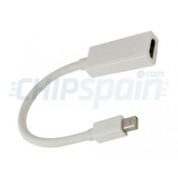 Adaptador Mini DisplayPort para HDMI