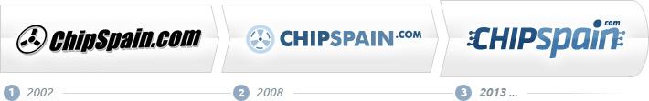 Evolución Logotipo ChipSpain